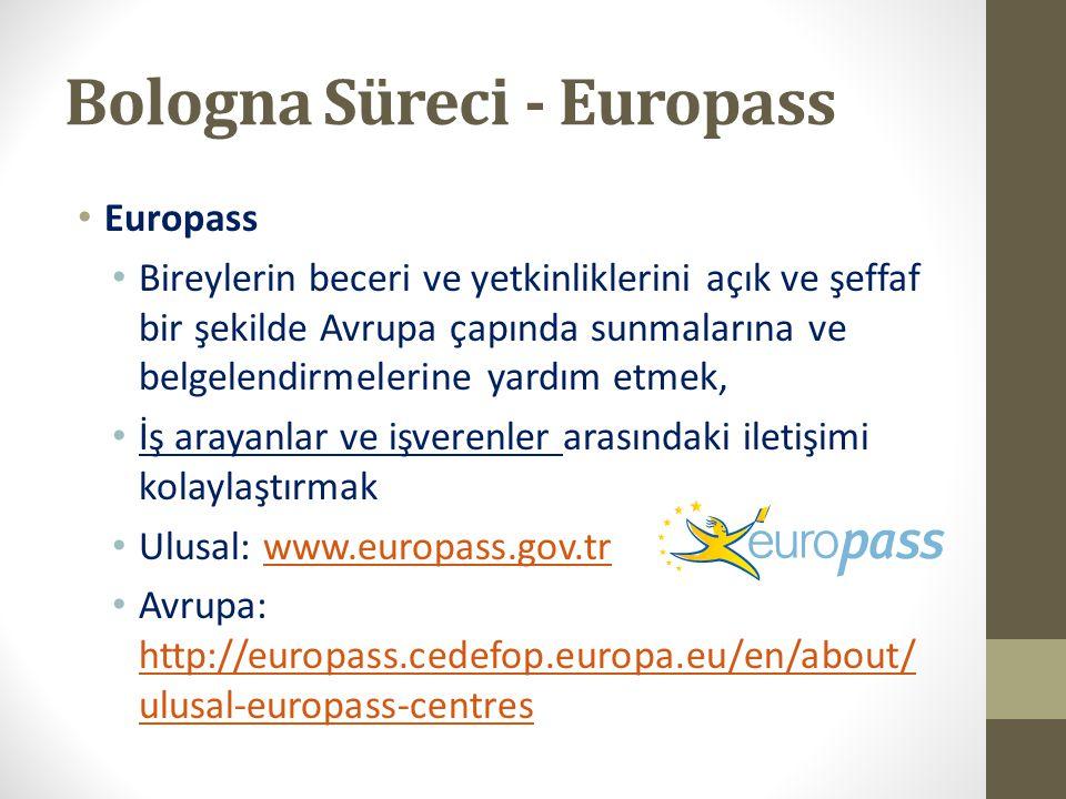 Bologna Süreci - Europass