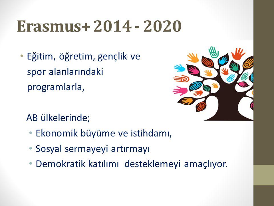 Erasmus+ 2014 - 2020 Eğitim, öğretim, gençlik ve spor alanlarındaki