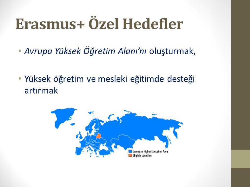 Erasmus+ Özel Hedefler