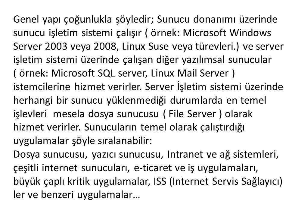 Genel yapı çoğunlukla şöyledir; Sunucu donanımı üzerinde sunucu işletim sistemi çalışır ( örnek: Microsoft Windows Server 2003 veya 2008, Linux Suse veya türevleri.) ve server işletim sistemi üzerinde çalışan diğer yazılımsal sunucular ( örnek: Microsoft SQL server, Linux Mail Server ) istemcilerine hizmet verirler. Server İşletim sistemi üzerinde herhangi bir sunucu yüklenmediği durumlarda en temel işlevleri mesela dosya sunucusu ( File Server ) olarak hizmet verirler. Sunucuların temel olarak çalıştırdığı uygulamalar şöyle sıralanabilir: