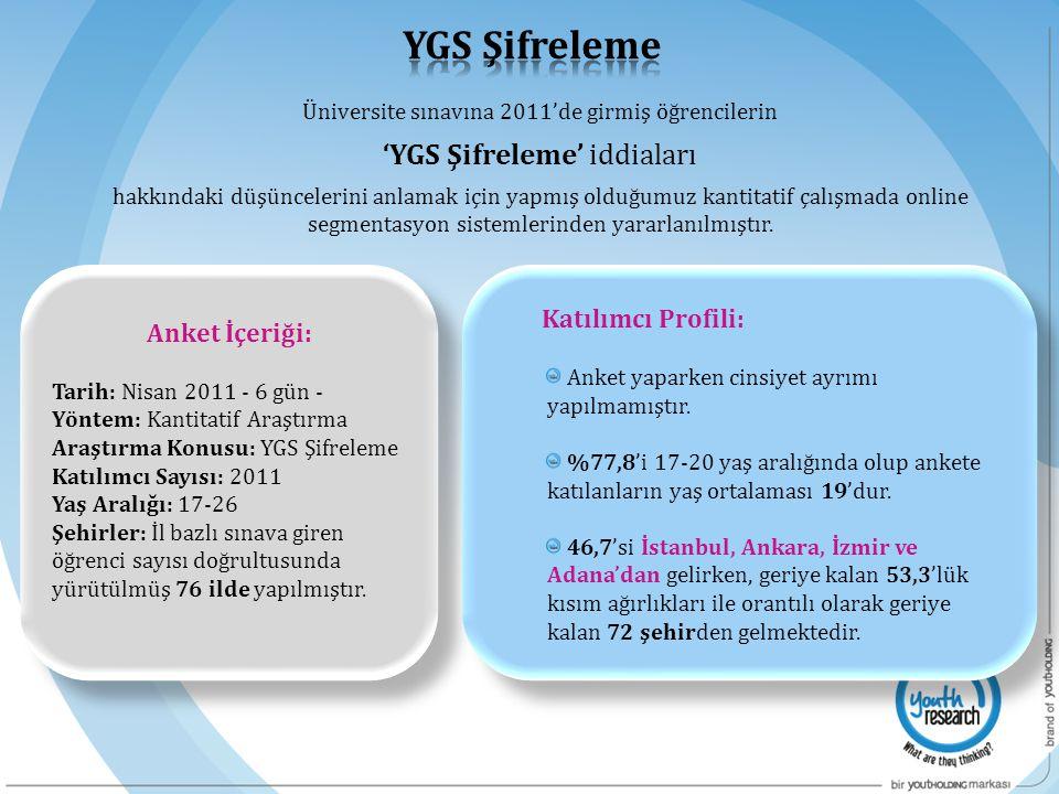YGS Şifreleme 'YGS Şifreleme' iddiaları Katılımcı Profili: