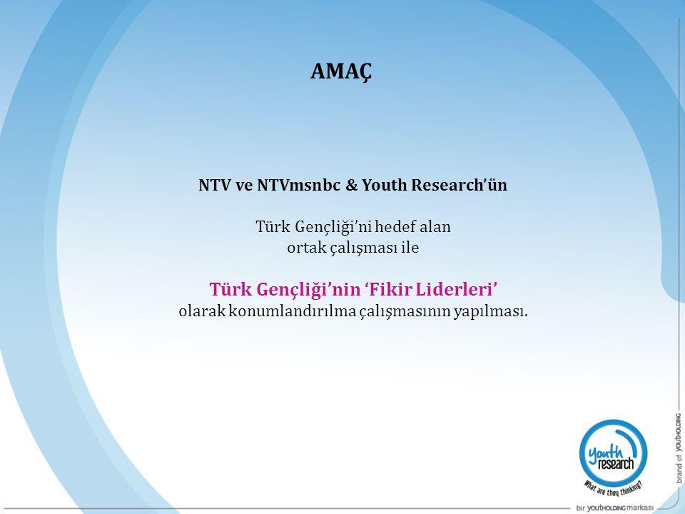 AMAÇ Türk Gençliği'nin 'Fikir Liderleri'