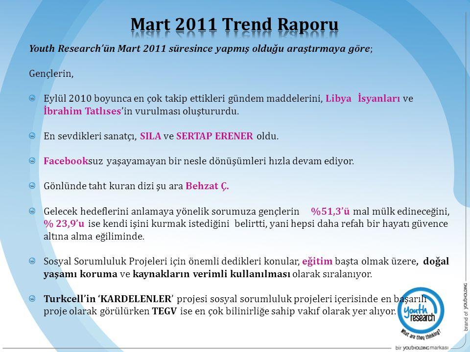 Mart 2011 Trend Raporu Youth Research'ün Mart 2011 süresince yapmış olduğu araştırmaya göre; Gençlerin,