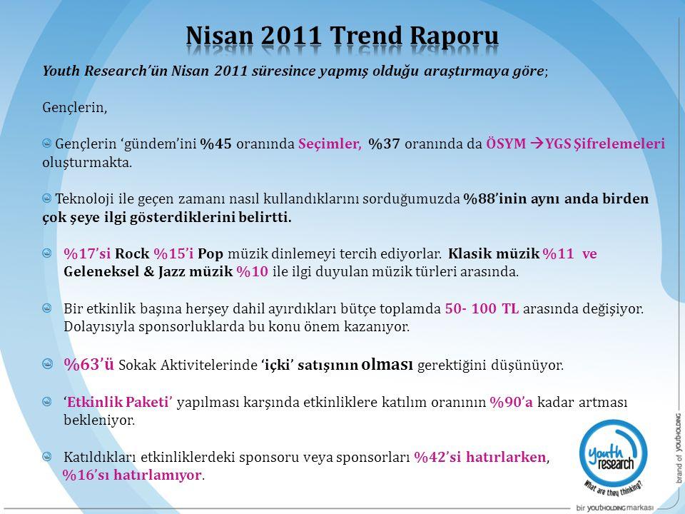 Nisan 2011 Trend Raporu Youth Research'ün Nisan 2011 süresince yapmış olduğu araştırmaya göre; Gençlerin,