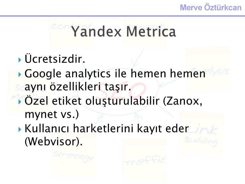 Yandex Metrica Ücretsizdir.