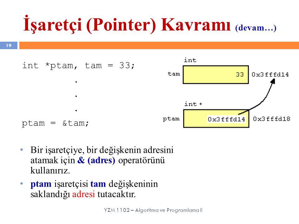 İşaretçi (Pointer) Kavramı (devam…)