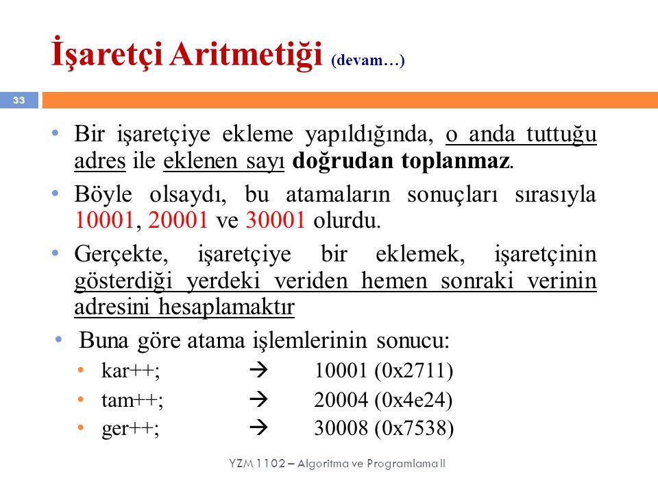 İşaretçi Aritmetiği (devam…)