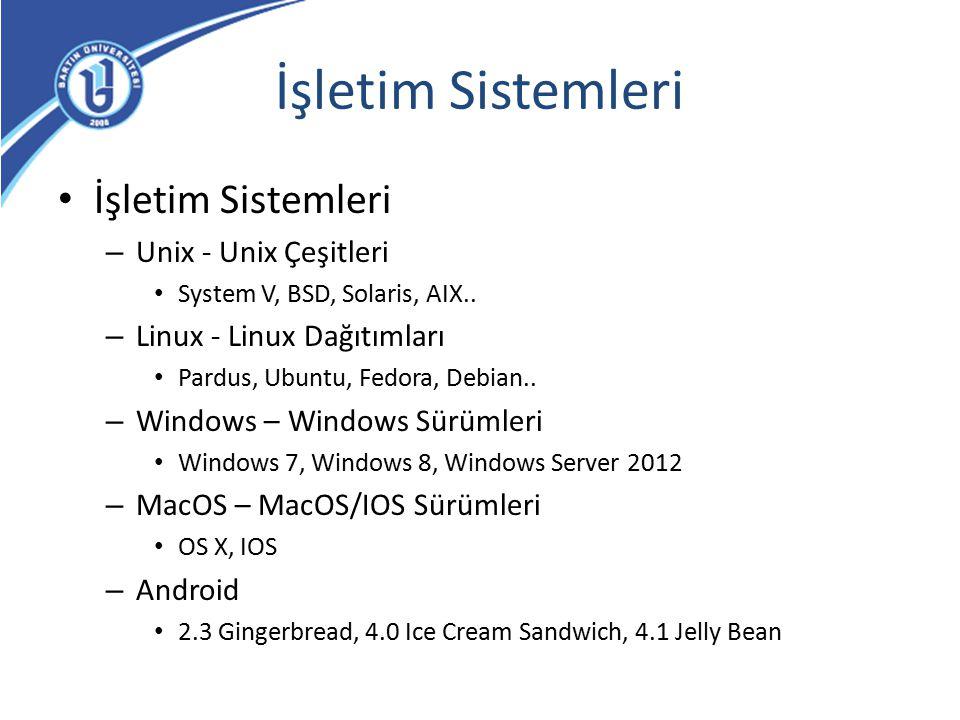 İşletim Sistemleri İşletim Sistemleri Unix - Unix Çeşitleri