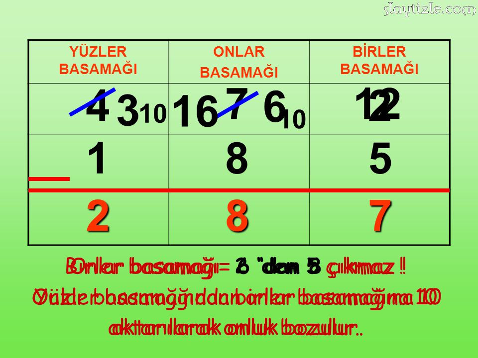 4 7 6 12 2 3 16 1 8 5 2 8 7 10 10 Birler basamağı= 2 'den 5 çıkmaz !