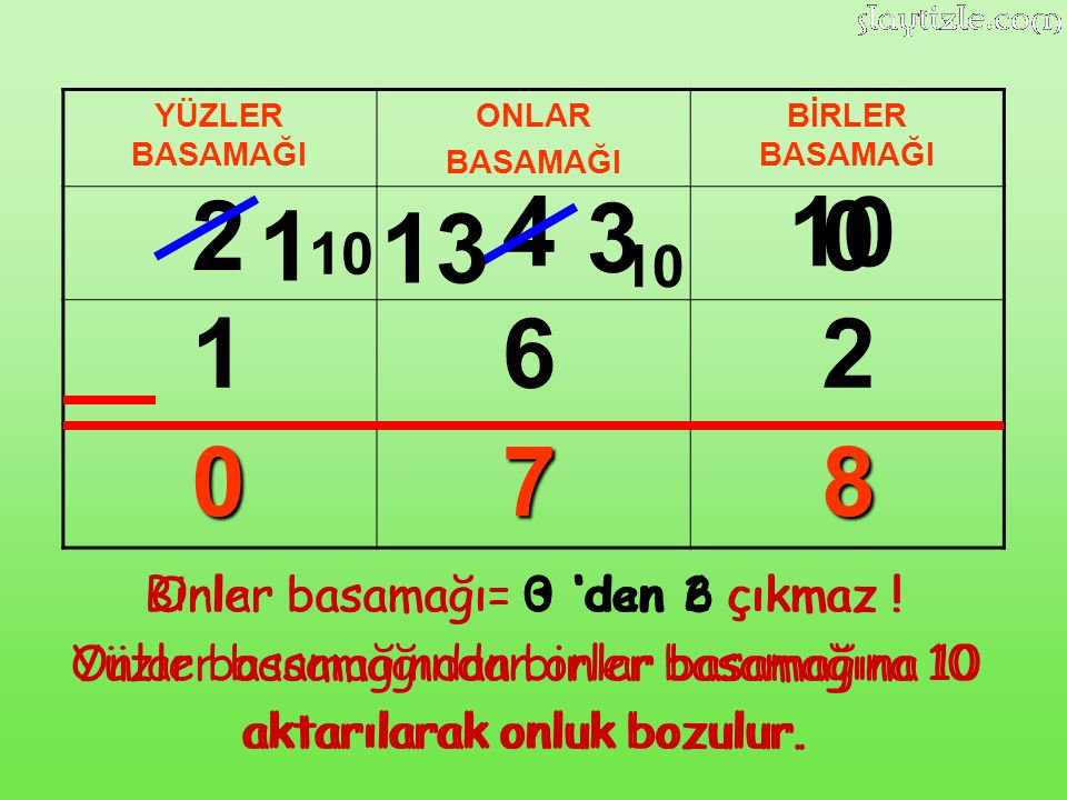 2 4 3 10 1 13 1 6 2 7 8 10 10 Birler basamağı= 0 'dan 2 çıkmaz !