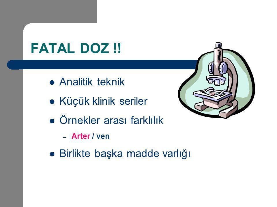 FATAL DOZ !! Analitik teknik Küçük klinik seriler