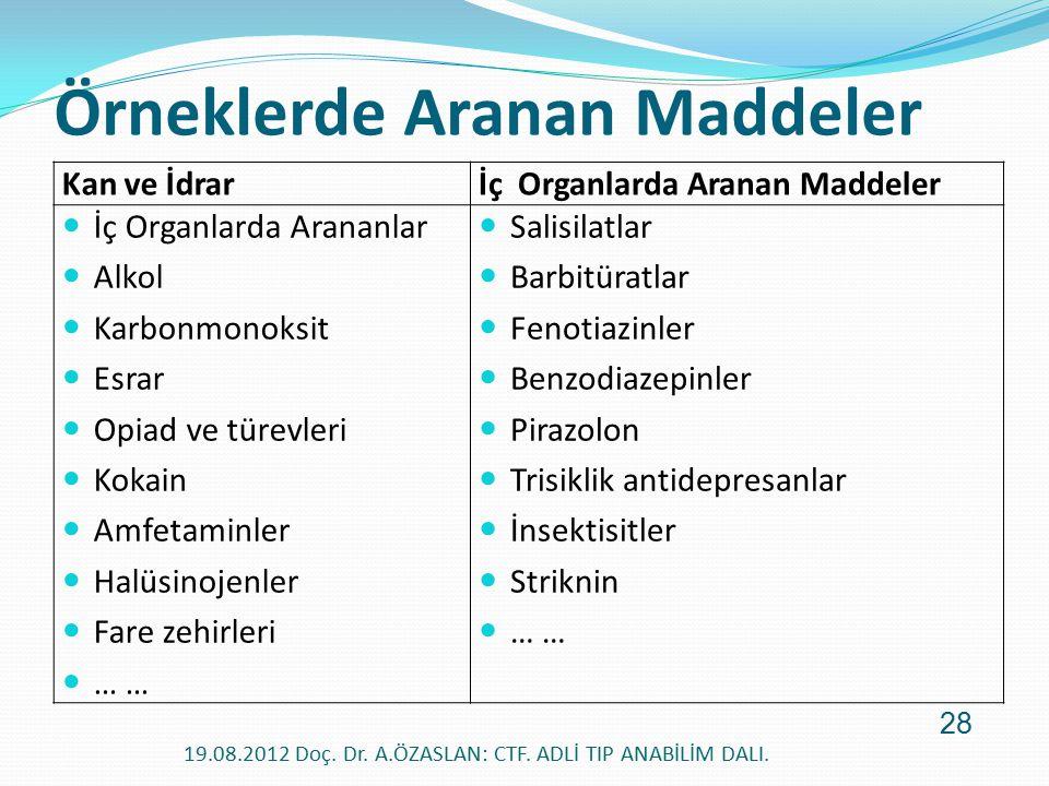 Örneklerde Aranan Maddeler