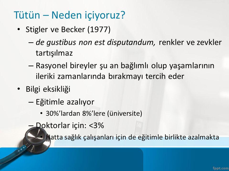 Tütün – Neden içiyoruz Stigler ve Becker (1977)