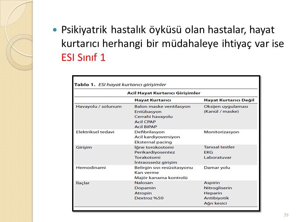 Psikiyatrik hastalık öyküsü olan hastalar, hayat kurtarıcı herhangi bir müdahaleye ihtiyaç var ise ESI Sınıf 1