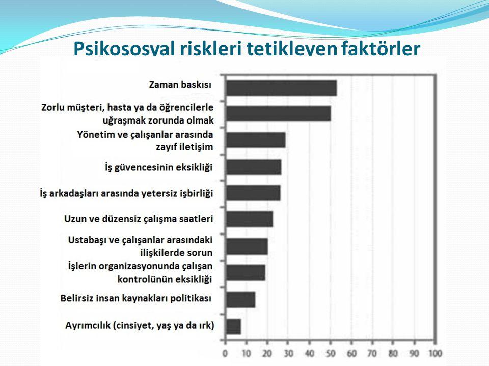 Psikososyal riskleri tetikleyen faktörler