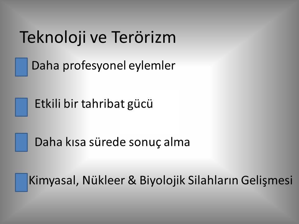 Teknoloji ve Terörizm