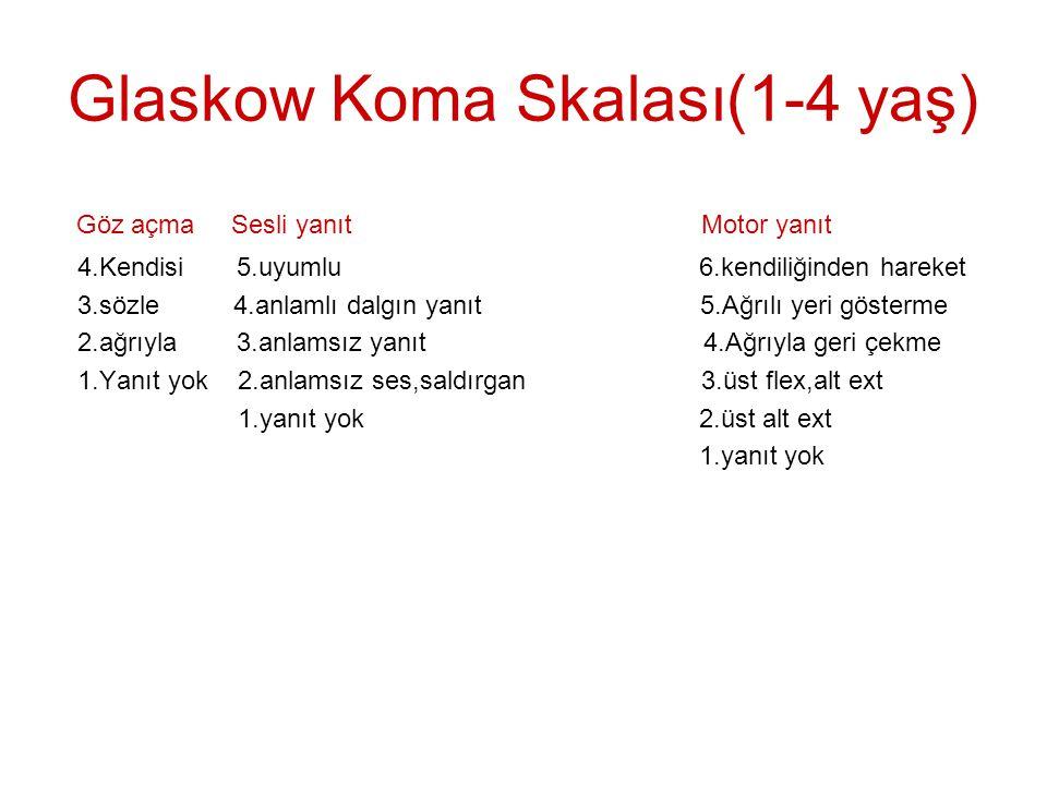 Glaskow Koma Skalası(1-4 yaş)