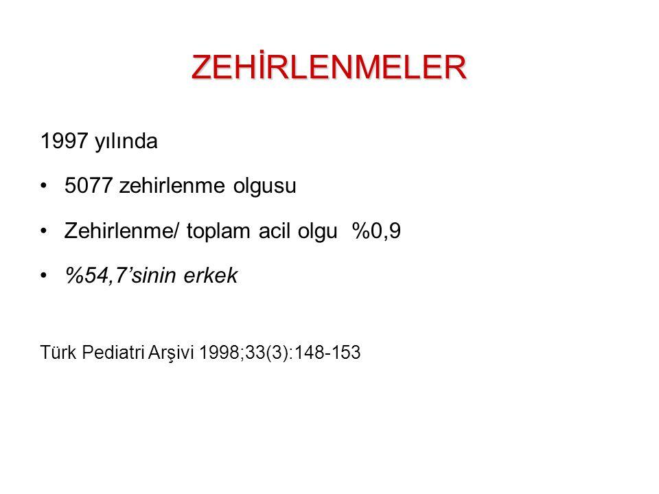 ZEHİRLENMELER 1997 yılında 5077 zehirlenme olgusu
