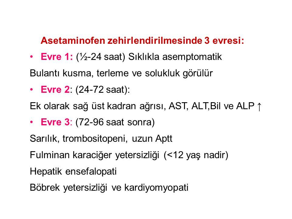Asetaminofen zehirlendirilmesinde 3 evresi: