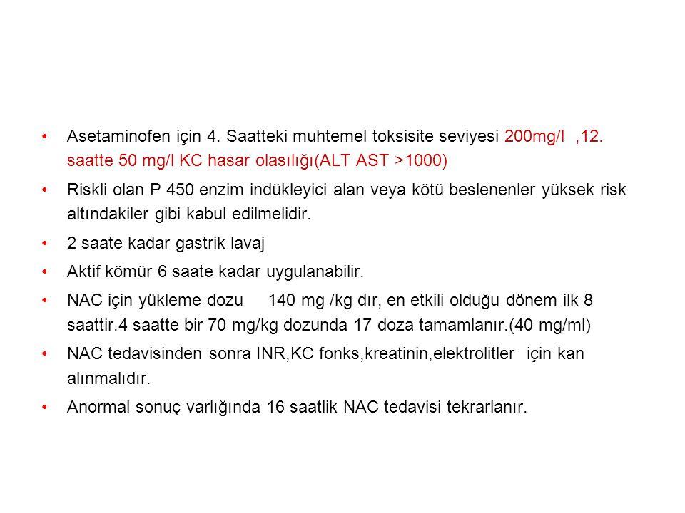 Asetaminofen için 4. Saatteki muhtemel toksisite seviyesi 200mg/l ,12