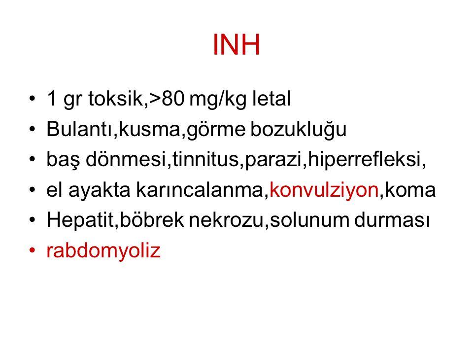 INH 1 gr toksik,>80 mg/kg letal Bulantı,kusma,görme bozukluğu