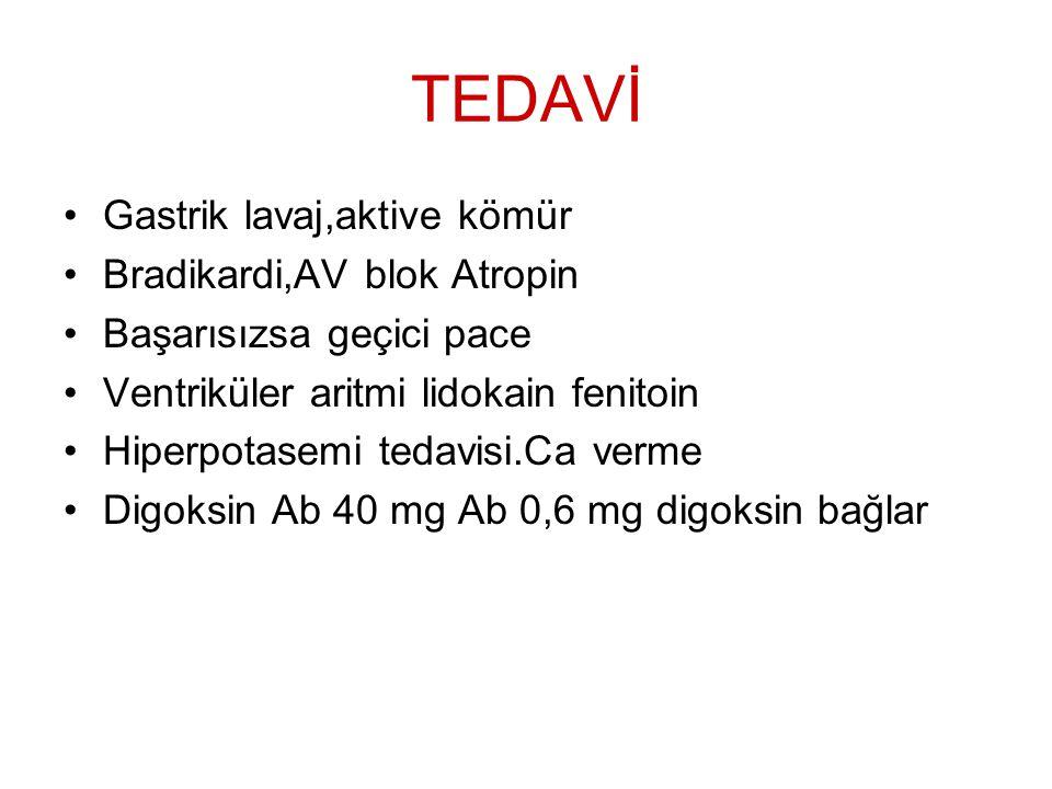 TEDAVİ Gastrik lavaj,aktive kömür Bradikardi,AV blok Atropin