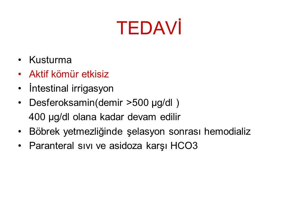 TEDAVİ Kusturma Aktif kömür etkisiz İntestinal irrigasyon