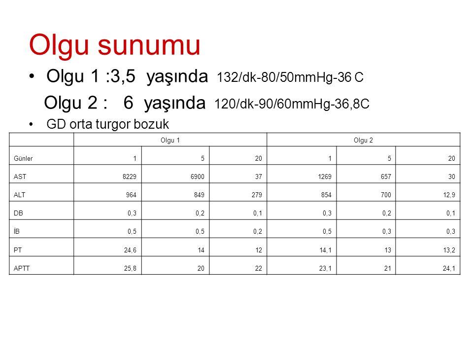 Olgu sunumu Olgu 1 :3,5 yaşında 132/dk-80/50mmHg-36 C