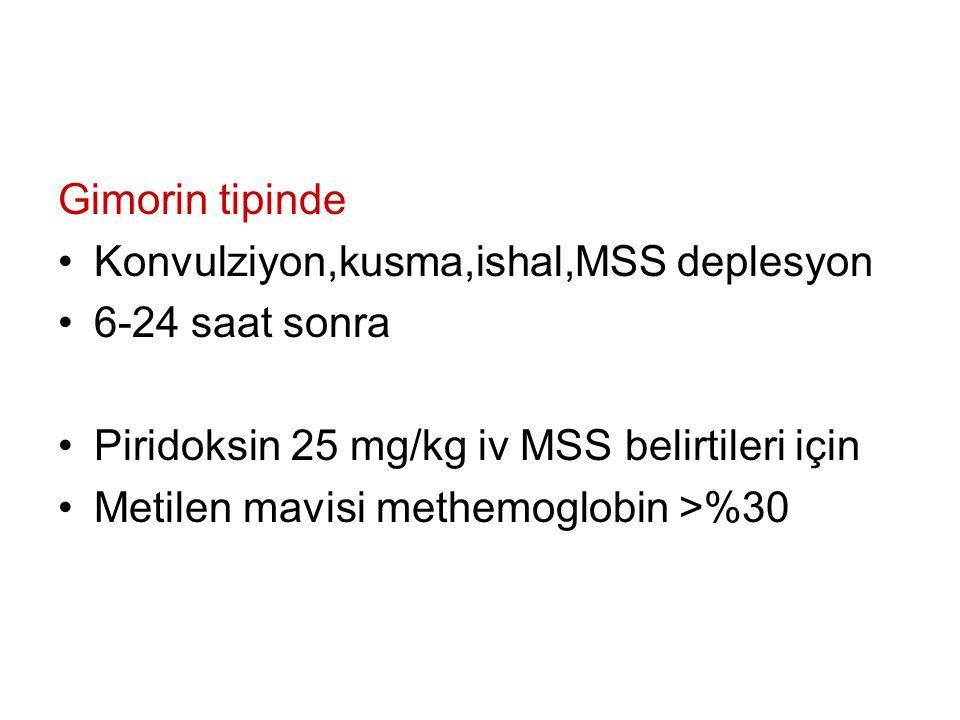 Gimorin tipinde Konvulziyon,kusma,ishal,MSS deplesyon. 6-24 saat sonra. Piridoksin 25 mg/kg iv MSS belirtileri için.
