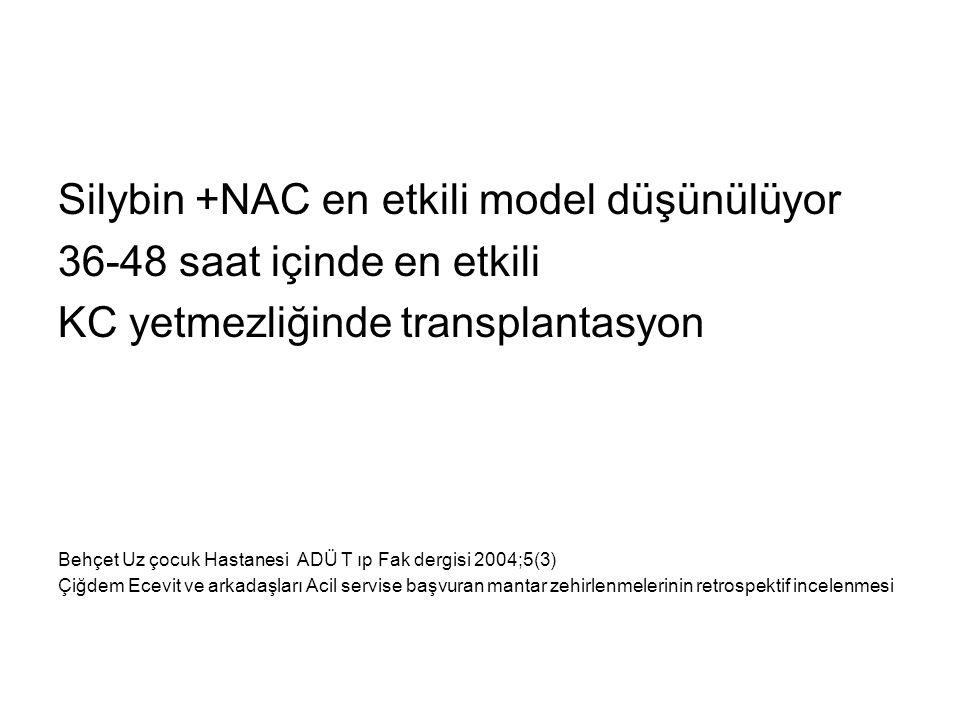 Silybin +NAC en etkili model düşünülüyor 36-48 saat içinde en etkili