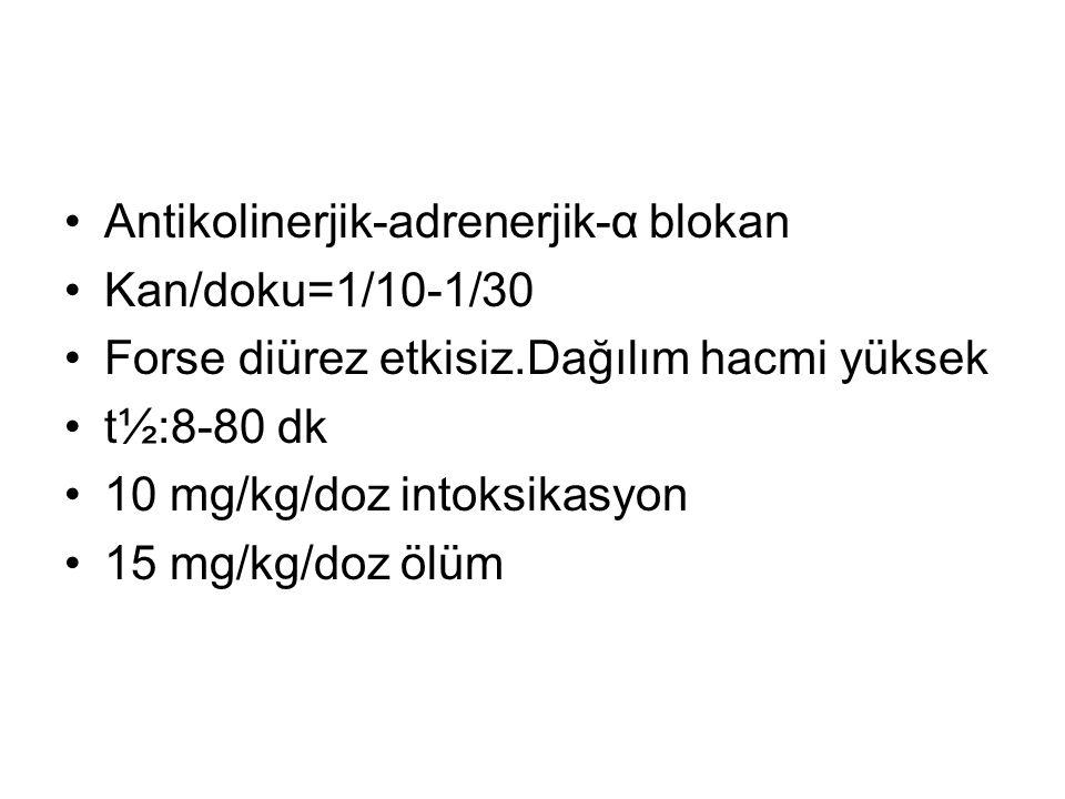 Antikolinerjik-adrenerjik-α blokan