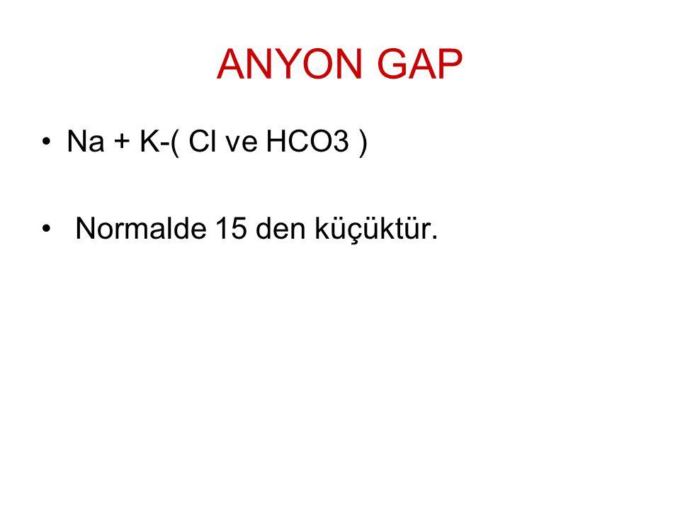 ANYON GAP Na + K-( Cl ve HCO3 ) Normalde 15 den küçüktür.