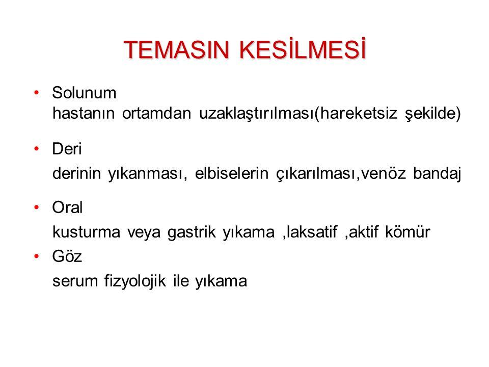 TEMASIN KESİLMESİ Solunum