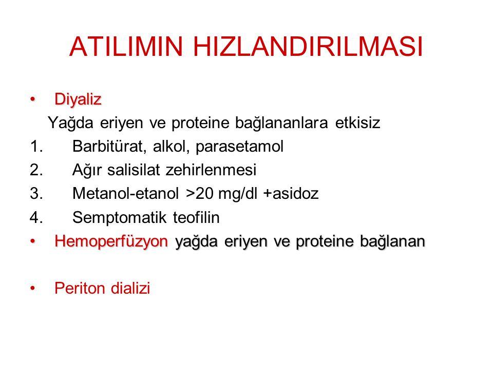 ATILIMIN HIZLANDIRILMASI