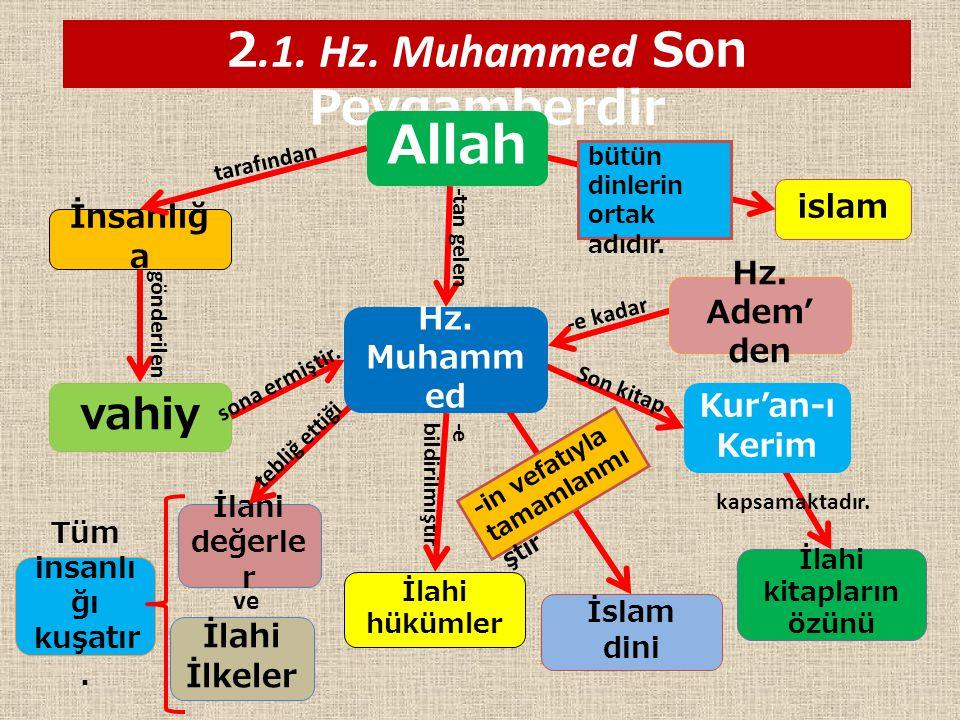 2.1. Hz. Muhammed Son Peygamberdir İlahi kitapların özünü