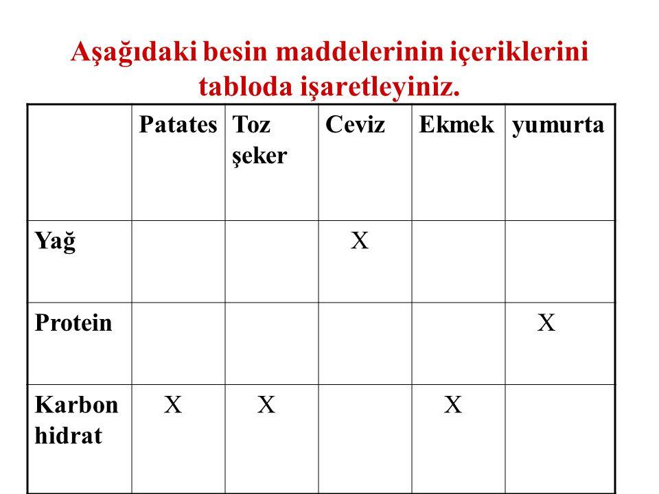 Aşağıdaki besin maddelerinin içeriklerini tabloda işaretleyiniz.