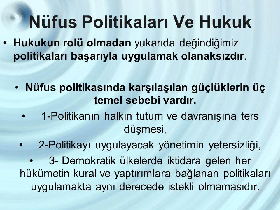 Nüfus Politikaları Ve Hukuk