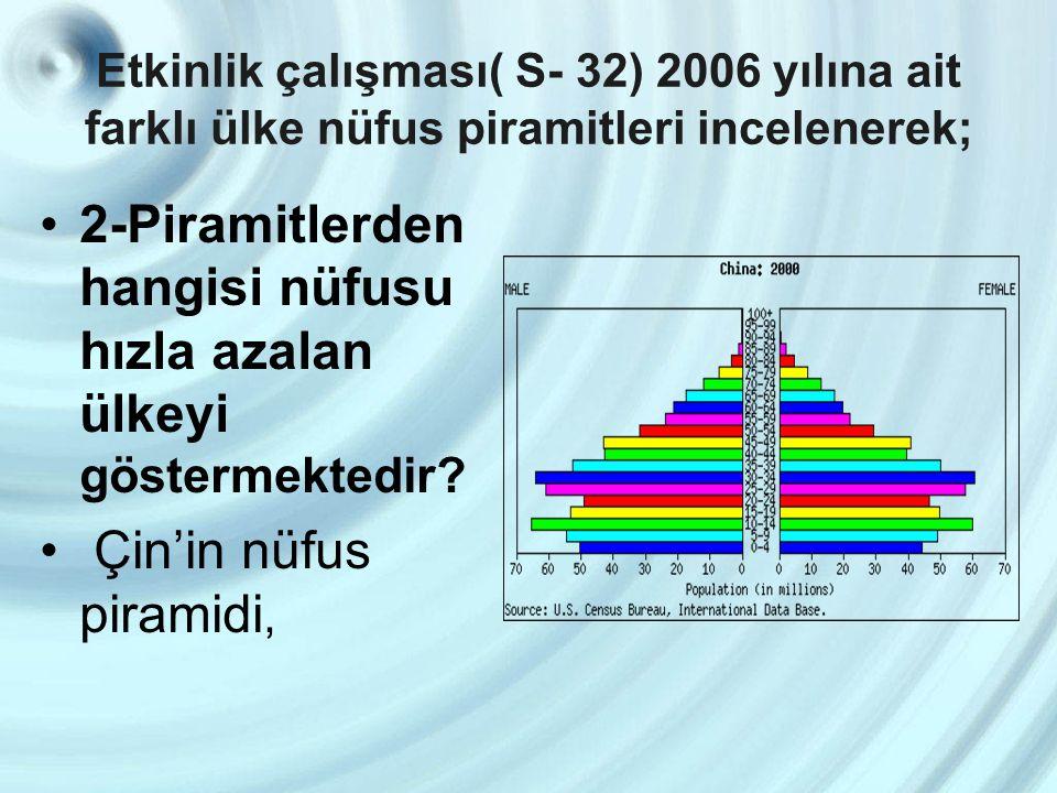 2-Piramitlerden hangisi nüfusu hızla azalan ülkeyi göstermektedir