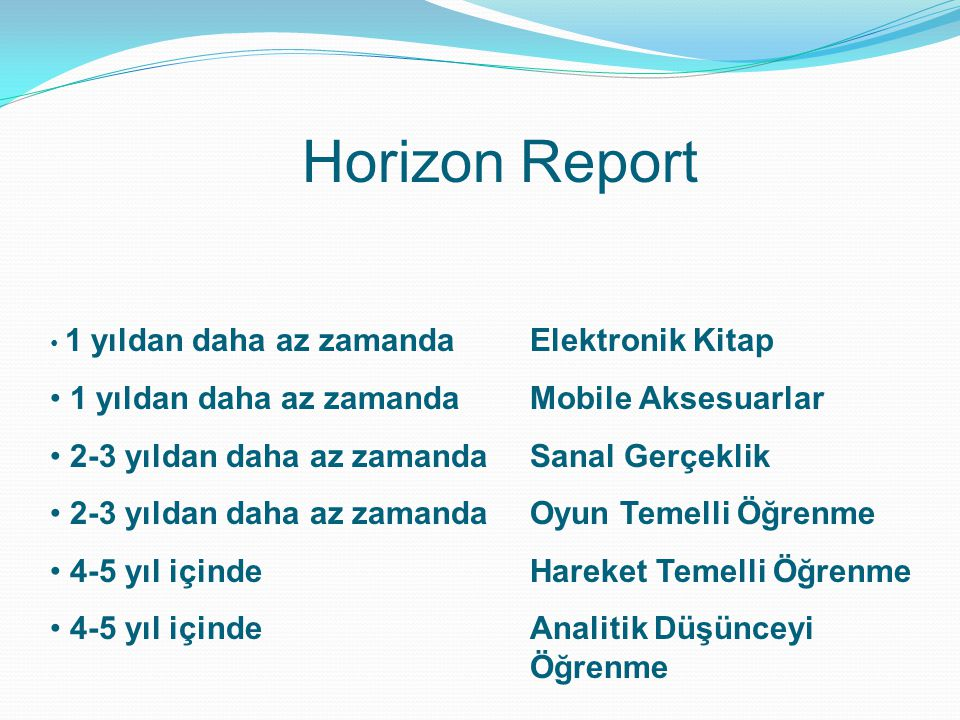 Horizon Report 1 yıldan daha az zamanda Mobile Aksesuarlar