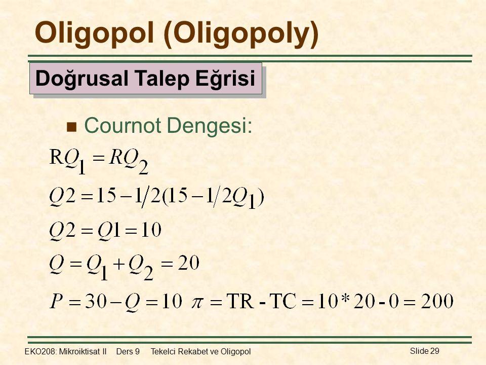 Oligopol (Oligopoly) Doğrusal Talep Eğrisi Cournot Dengesi: