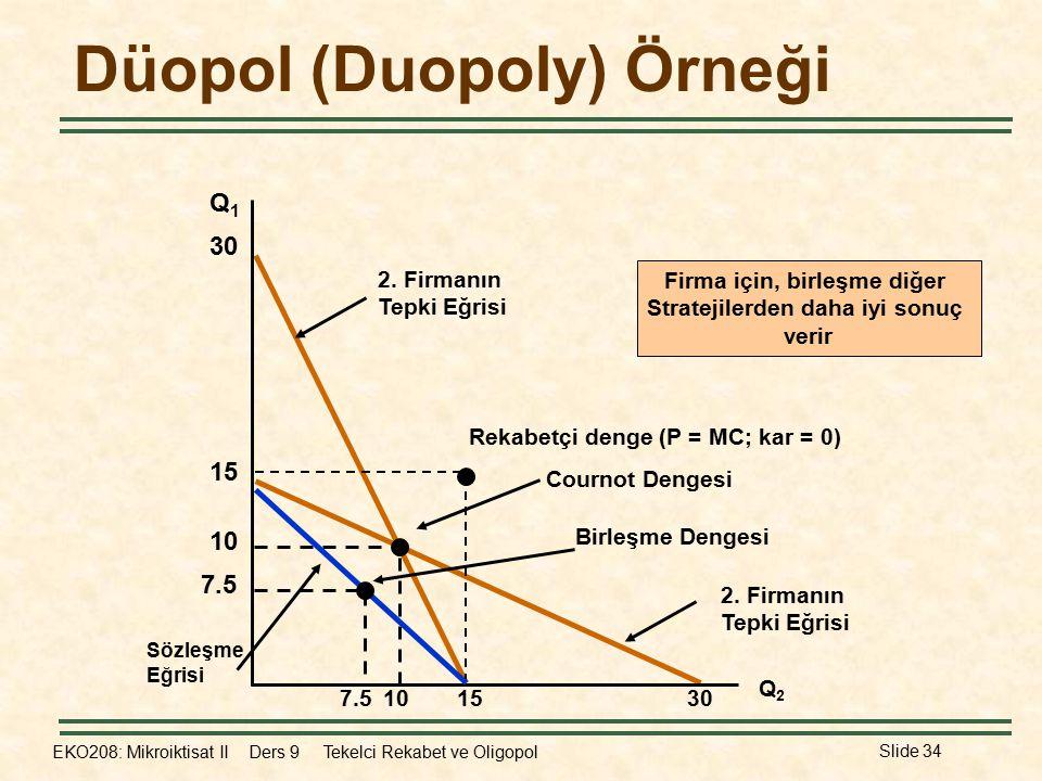 Düopol (Duopoly) Örneği