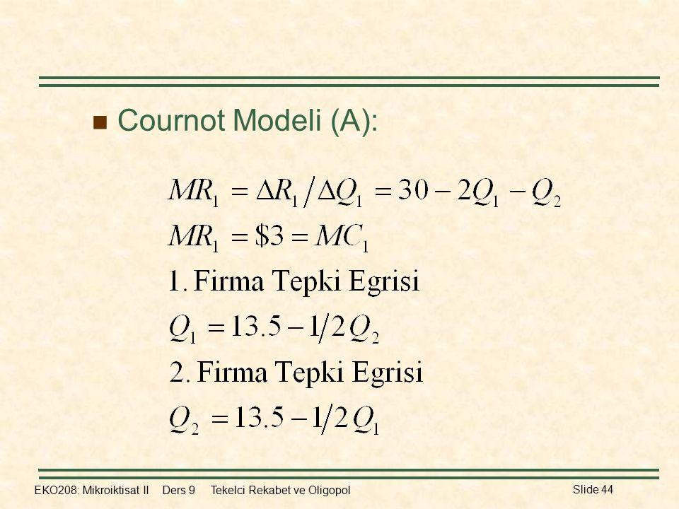 Cournot Modeli (A): EKO208: Mikroiktisat II Ders 9 Tekelci Rekabet ve Oligopol