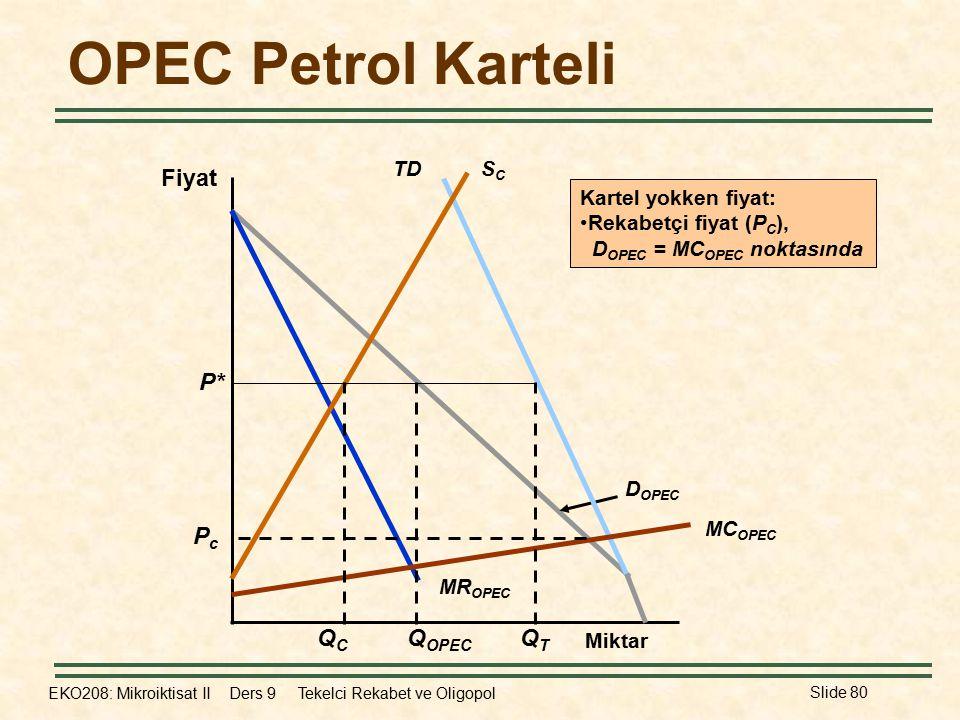 OPEC Petrol Karteli Fiyat QC QT P* Pc QOPEC TD SC MCOPEC