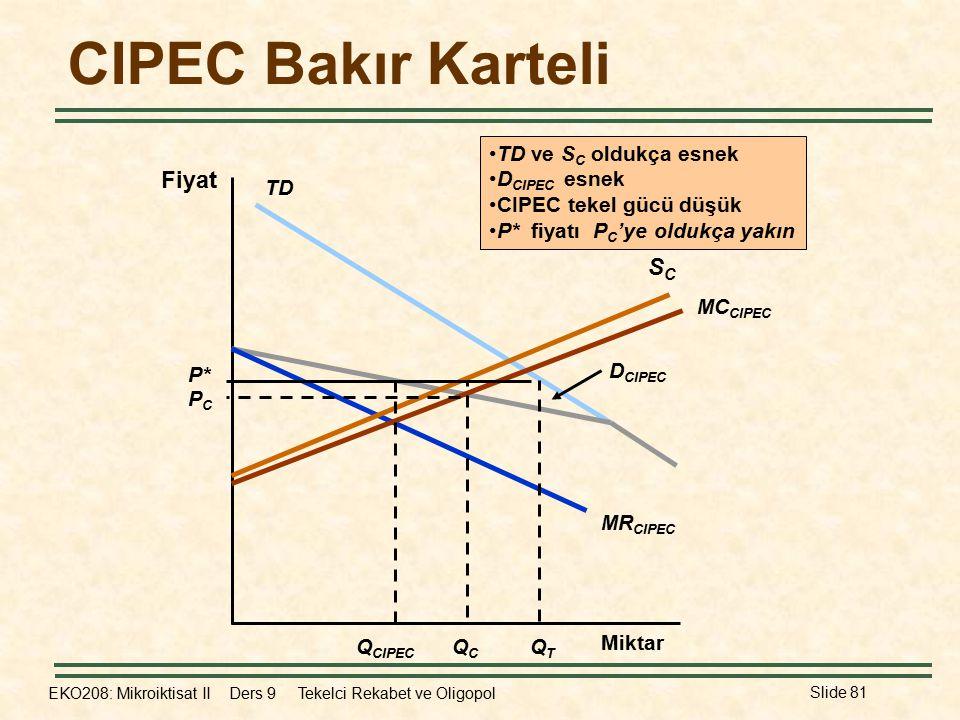 CIPEC Bakır Karteli Fiyat SC QCIPEC P* PC QC QT TD ve SC oldukça esnek