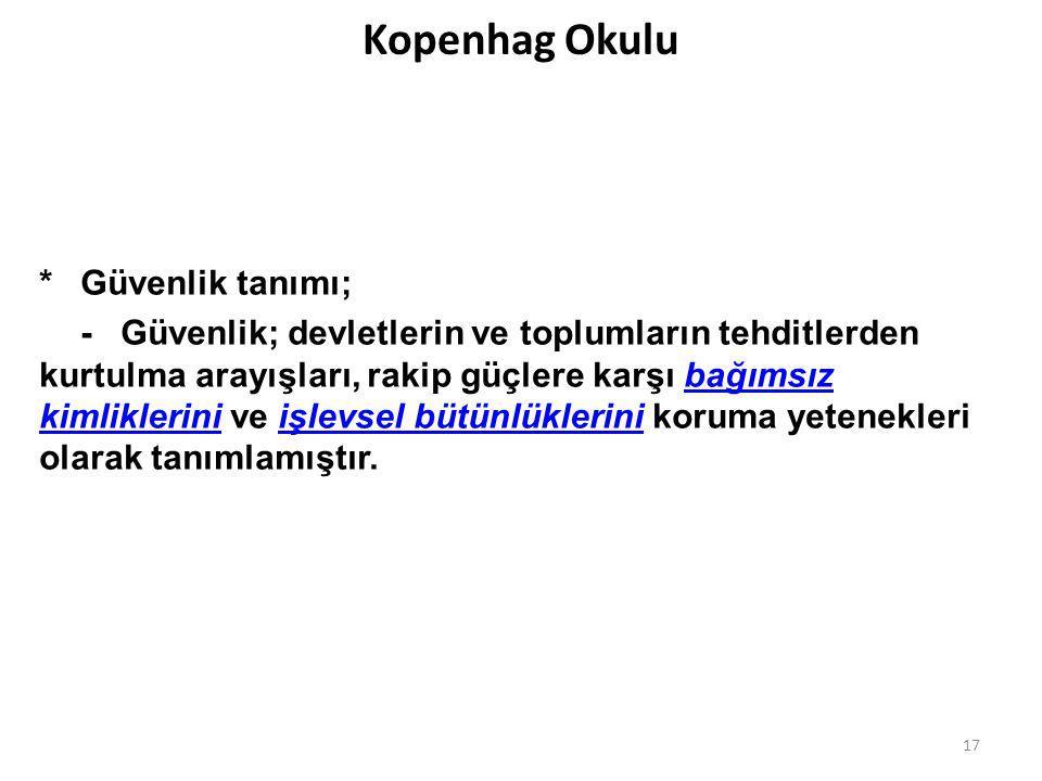 Kopenhag Okulu * Güvenlik tanımı;
