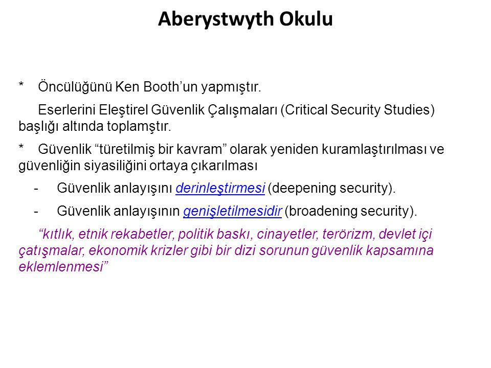 Aberystwyth Okulu * Öncülüğünü Ken Booth'un yapmıştır.