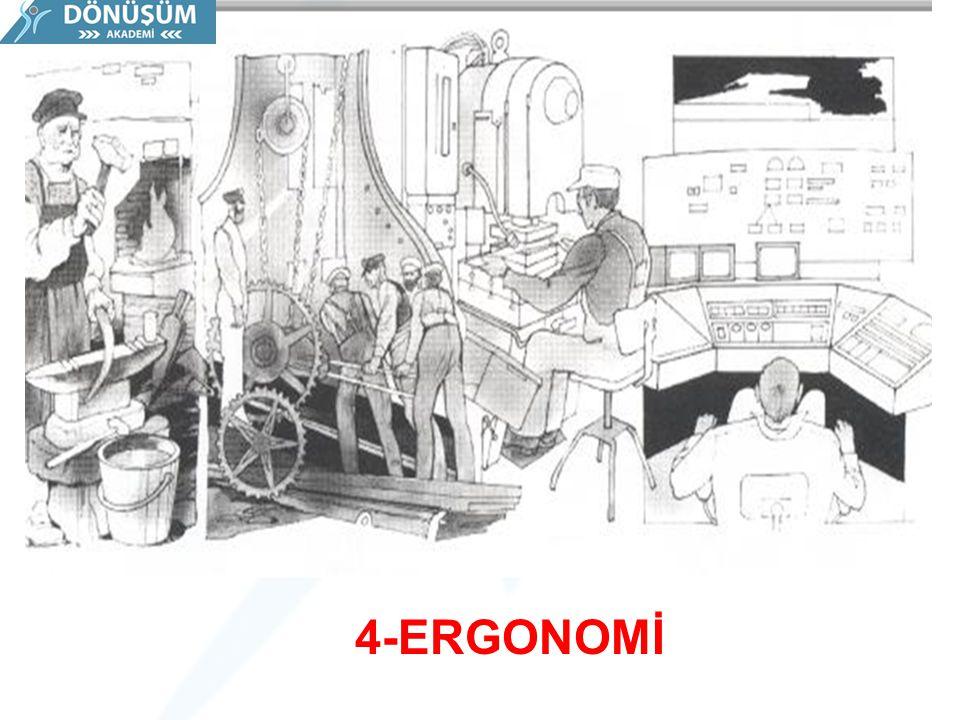 4-ERGONOMİ
