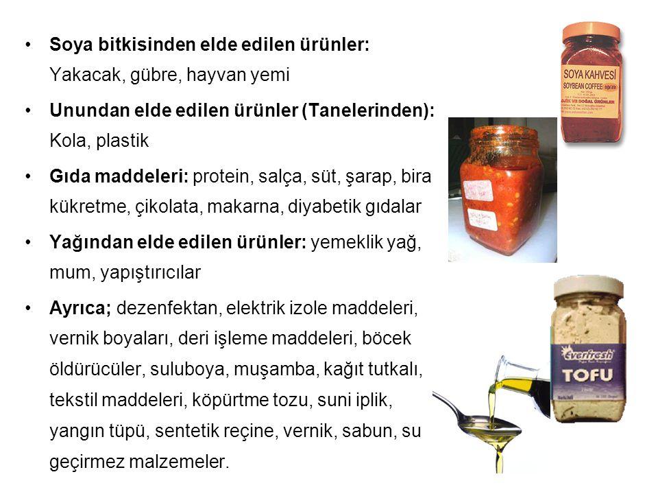 Soya bitkisinden elde edilen ürünler: Yakacak, gübre, hayvan yemi