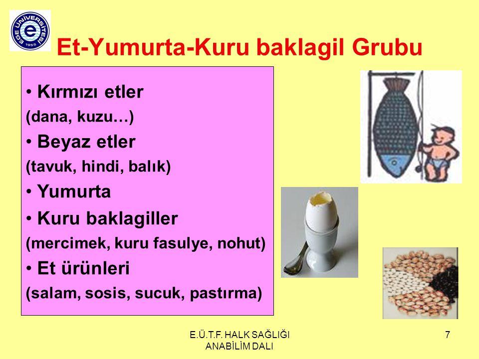 Et-Yumurta-Kuru baklagil Grubu