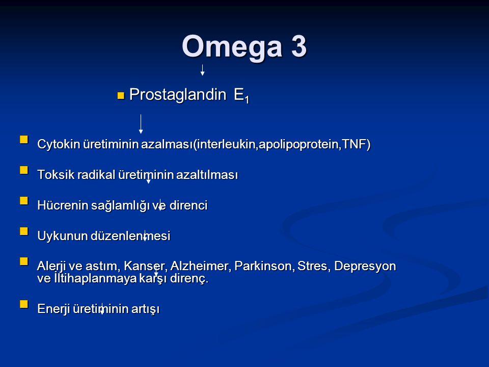 Omega 3 Cytokin üretiminin azalması(interleukin,apolipoprotein,TNF)